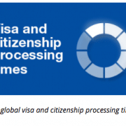 Visa_and_citizenship_processing_times_available_online